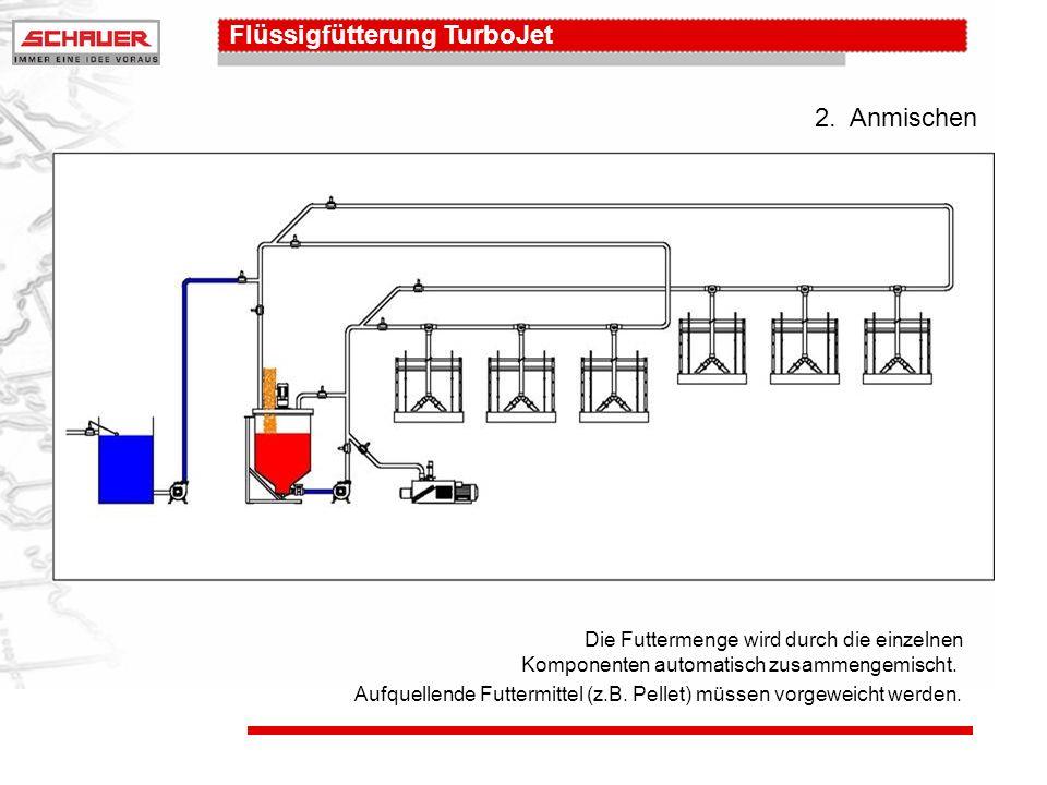 Flüssigfütterung TurboJet Mit dem Turbo-Clean Kompressor wird die Wassermenge aus der Rohrleitung in den Behälter zurückgedrückt.