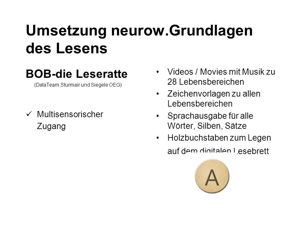Umsetzung neurow.Grundlagen des Lesens BOB-die Leseratte (DataTeam,Sturmair und Siegele OEG) Multisensorischer Zugang Videos / Movies mit Musik zu 28