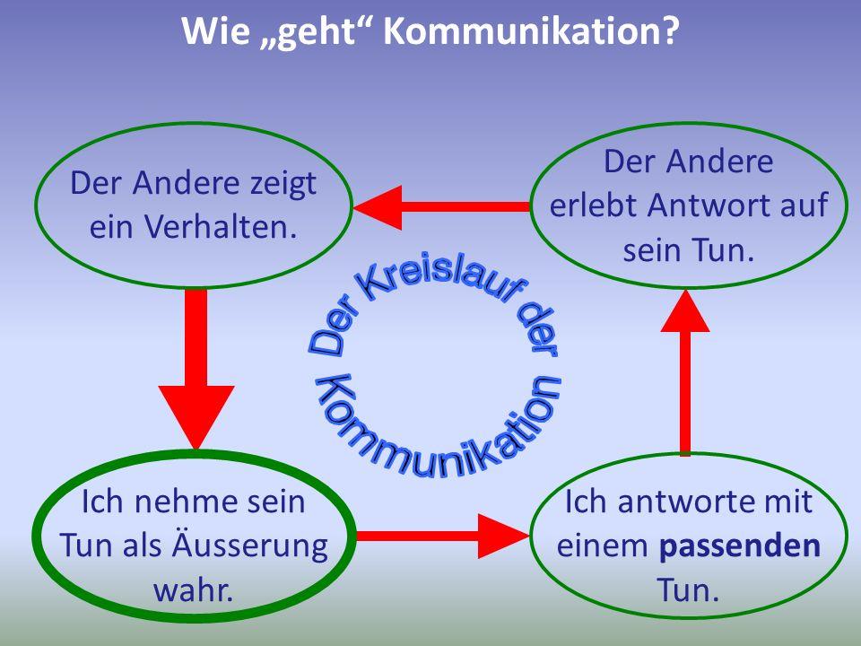 Wie geht Kommunikation? Der Andere zeigt ein Verhalten. Der Andere erlebt Antwort auf sein Tun. Ich antworte mit einem passenden Tun. Ich nehme sein T