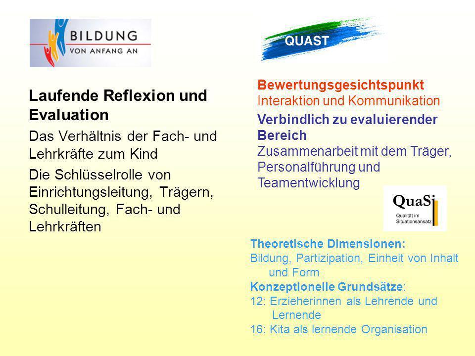 Bewertungsgesichtspunkt Interaktion und Kommunikation Verbindlich zu evaluierender Bereich Zusammenarbeit mit dem Träger, Personalführung und Teamentw