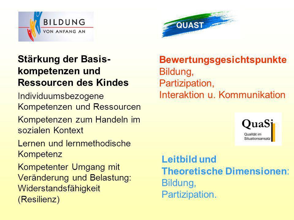 Bewertungsgesichtspunkte Bildung, Partizipation, Interaktion u. Kommunikation Stärkung der Basis- kompetenzen und Ressourcen des Kindes Individuumsbez