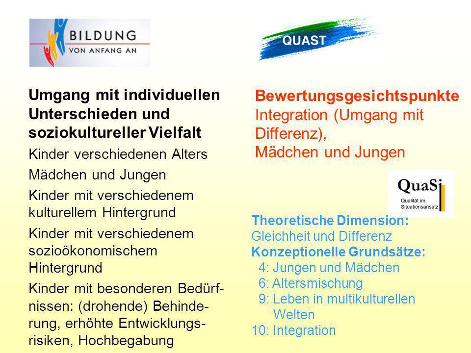 Bewertungsgesichtspunkte Integration (Umgang mit Differenz), Mädchen und Jungen Umgang mit individuellen Unterschieden und soziokultureller Vielfalt K