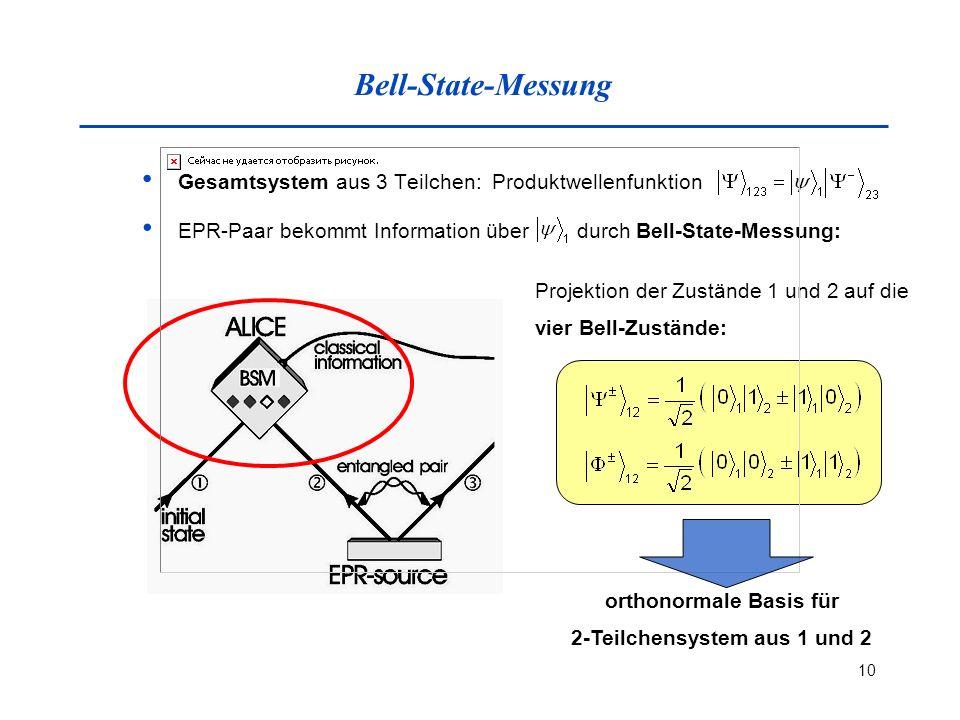 10 Bell-State-Messung Gesamtsystem aus 3 Teilchen: Produktwellenfunktion EPR-Paar bekommt Information über durch Bell-State-Messung: Projektion der Zustände 1 und 2 auf die vier Bell-Zustände: orthonormale Basis für 2-Teilchensystem aus 1 und 2