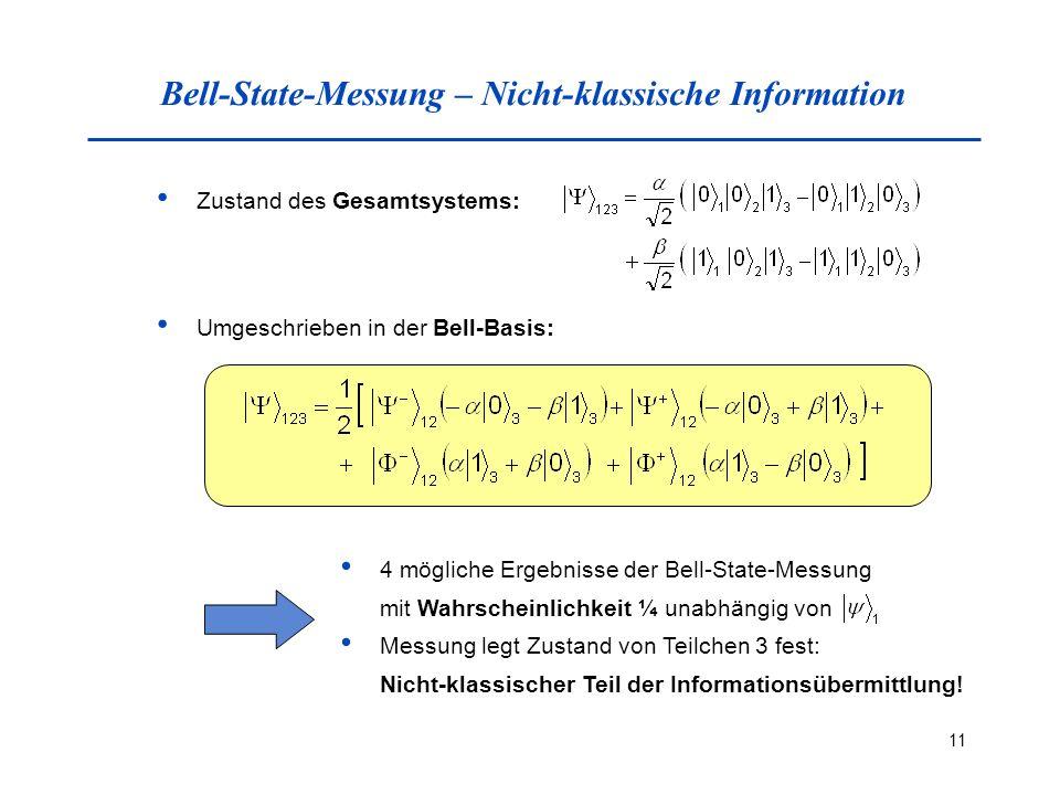 11 Bell-State-Messung – Nicht-klassische Information Zustand des Gesamtsystems: Umgeschrieben in der Bell-Basis: 4 mögliche Ergebnisse der Bell-State-Messung mit Wahrscheinlichkeit ¼ unabhängig von Messung legt Zustand von Teilchen 3 fest: Nicht-klassischer Teil der Informationsübermittlung!