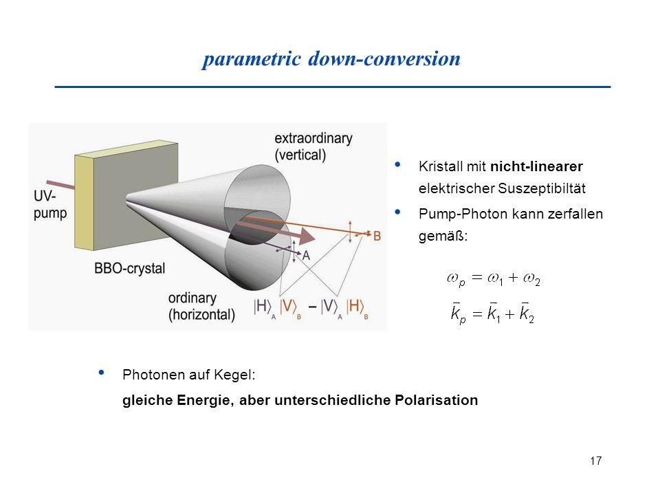 17 parametric down-conversion Kristall mit nicht-linearer elektrischer Suszeptibiltät Pump-Photon kann zerfallen gemäß: Photonen auf Kegel: gleiche Energie, aber unterschiedliche Polarisation