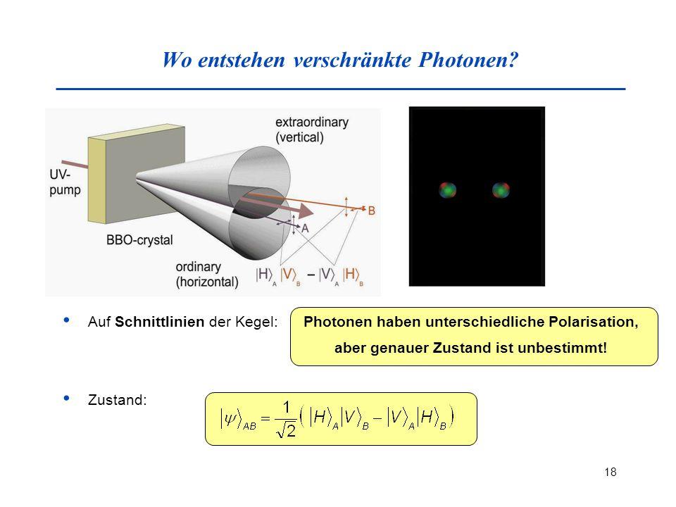 18 Wo entstehen verschränkte Photonen.