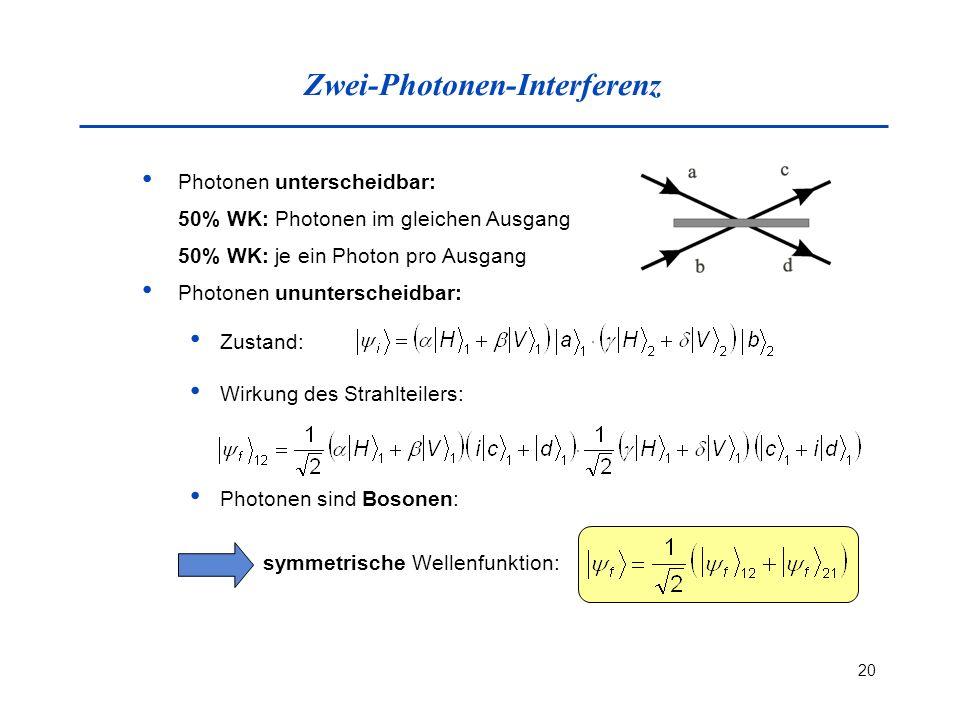 20 Zwei-Photonen-Interferenz Photonen unterscheidbar: 50% WK: Photonen im gleichen Ausgang 50% WK: je ein Photon pro Ausgang Photonen ununterscheidbar: Zustand: Wirkung des Strahlteilers: Photonen sind Bosonen: symmetrische Wellenfunktion: