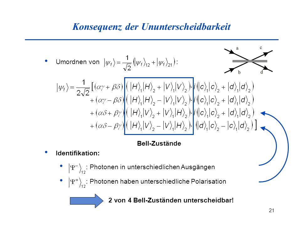 21 Konsequenz der Ununterscheidbarkeit Umordnen von : Bell-Zustände Identifikation: : Photonen in unterschiedlichen Ausgängen : Photonen haben unterschiedliche Polarisation 2 von 4 Bell-Zuständen unterscheidbar!