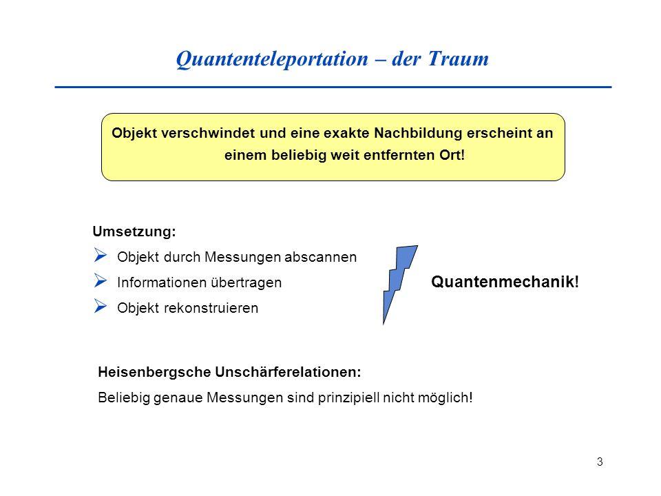 3 Quantenteleportation – der Traum Umsetzung: Objekt durch Messungen abscannen Informationen übertragen Objekt rekonstruieren Objekt verschwindet und eine exakte Nachbildung erscheint an einem beliebig weit entfernten Ort.