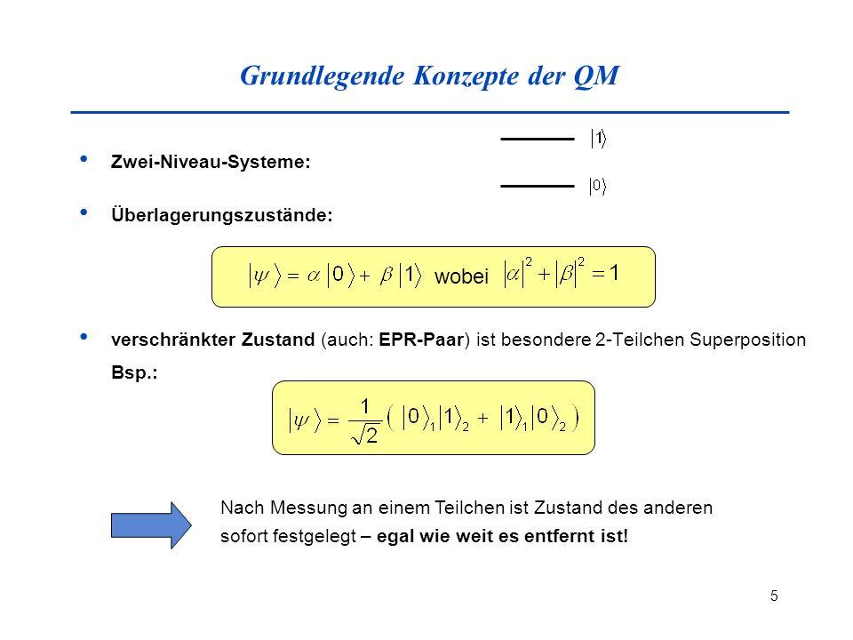 5 Grundlegende Konzepte der QM Zwei-Niveau-Systeme: Überlagerungszustände: verschränkter Zustand (auch: EPR-Paar) ist besondere 2-Teilchen Superposition Bsp.: wobei Nach Messung an einem Teilchen ist Zustand des anderen sofort festgelegt – egal wie weit es entfernt ist!