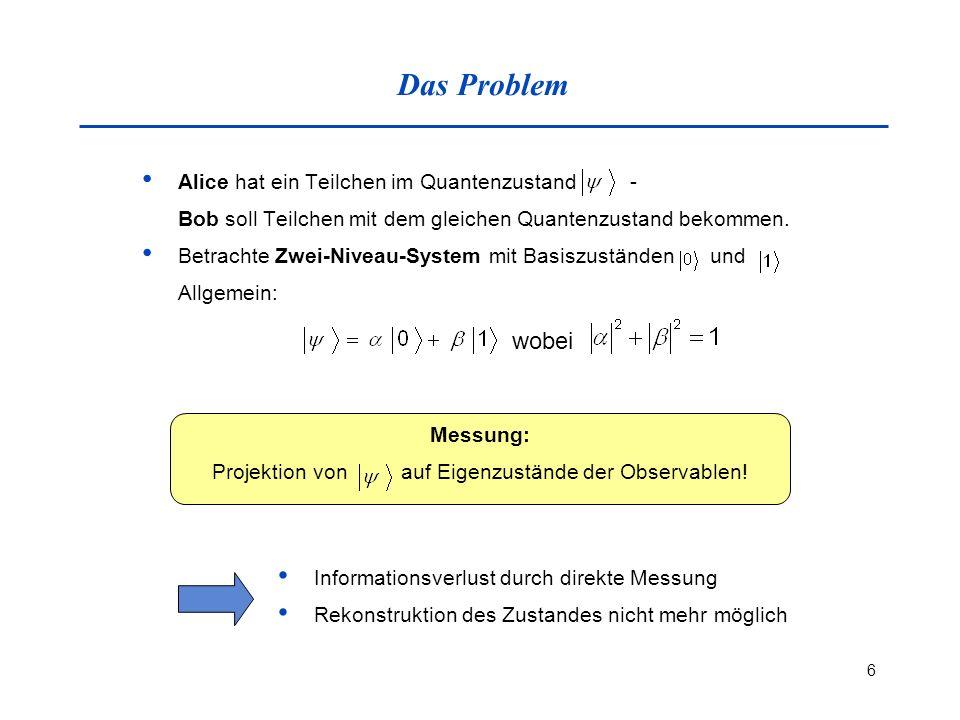 6 Das Problem Alice hat ein Teilchen im Quantenzustand - Bob soll Teilchen mit dem gleichen Quantenzustand bekommen.
