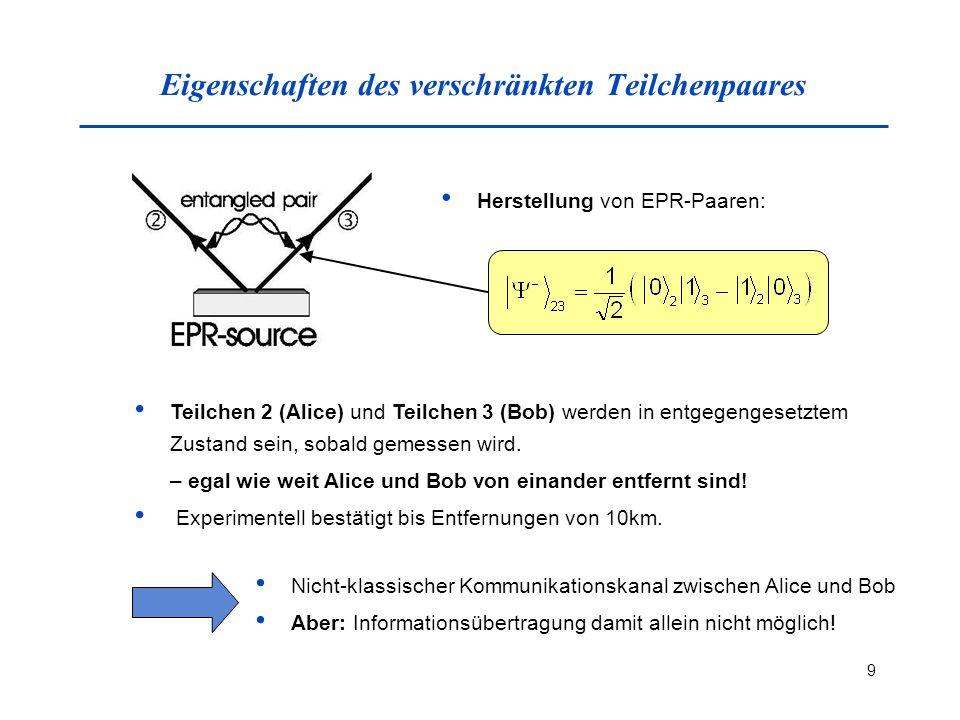 9 Eigenschaften des verschränkten Teilchenpaares Herstellung von EPR-Paaren: Teilchen 2 (Alice) und Teilchen 3 (Bob) werden in entgegengesetztem Zustand sein, sobald gemessen wird.