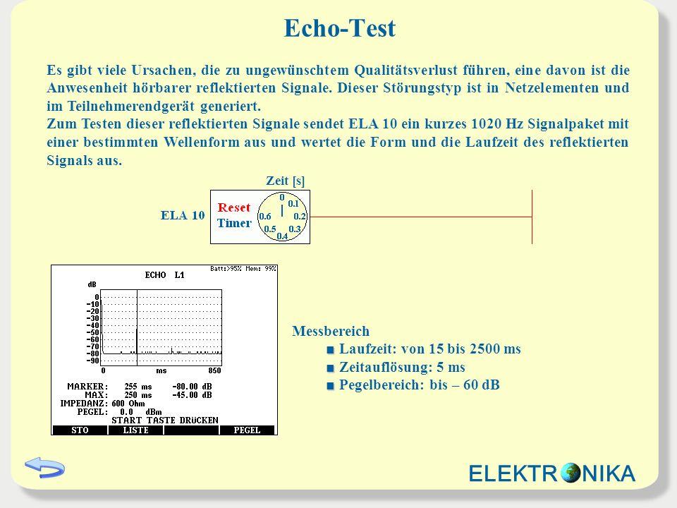 Echo-Test Es gibt viele Ursachen, die zu ungewünschtem Qualitätsverlust führen, eine davon ist die Anwesenheit hörbarer reflektierten Signale.