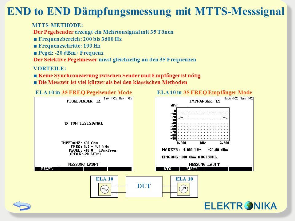 MTTS-METHODE: Der Pegelsender erzeugt ein Mehrtonsignal mit 35 Tönen Frequenzbereich: 200 bis 3600 Hz Frequenzschritte: 100 Hz Pegel: -20 dBm / Frequenz Der Selektive Pegelmesser misst gleichzeitig an den 35 Frequenzen VORTEILE: Keine Synchronisierung zwischen Sender und Empfänger ist nötig Die Messzeit ist viel kürzer als bei den klassischen Methoden END to END Dämpfungsmessung mit MTTS-Messsignal ELA 10 in 35 FREQ Empfänger-Mode ELA 10 in 35 FREQ Pegelsender-Mode ELEKTR NIKA