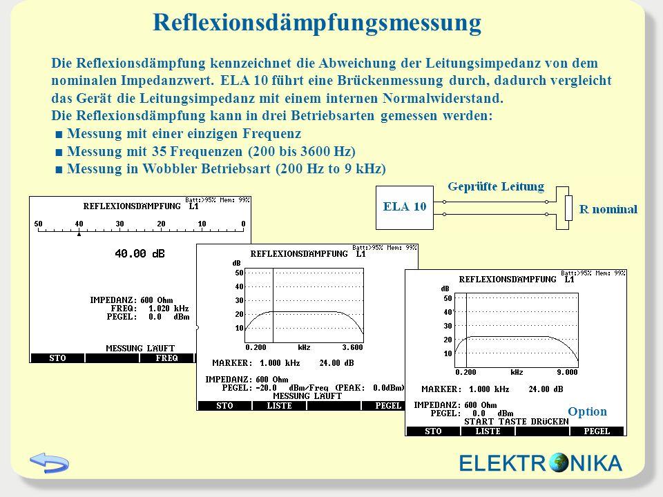 Reflexionsdämpfungsmessung Die Reflexionsdämpfung kennzeichnet die Abweichung der Leitungsimpedanz von dem nominalen Impedanzwert.