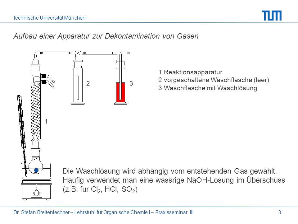 Technische Universität München Dr. Stefan Breitenlechner – Lehrstuhl für Organische Chemie I – Praxisseminar III3 Aufbau einer Apparatur zur Dekontami