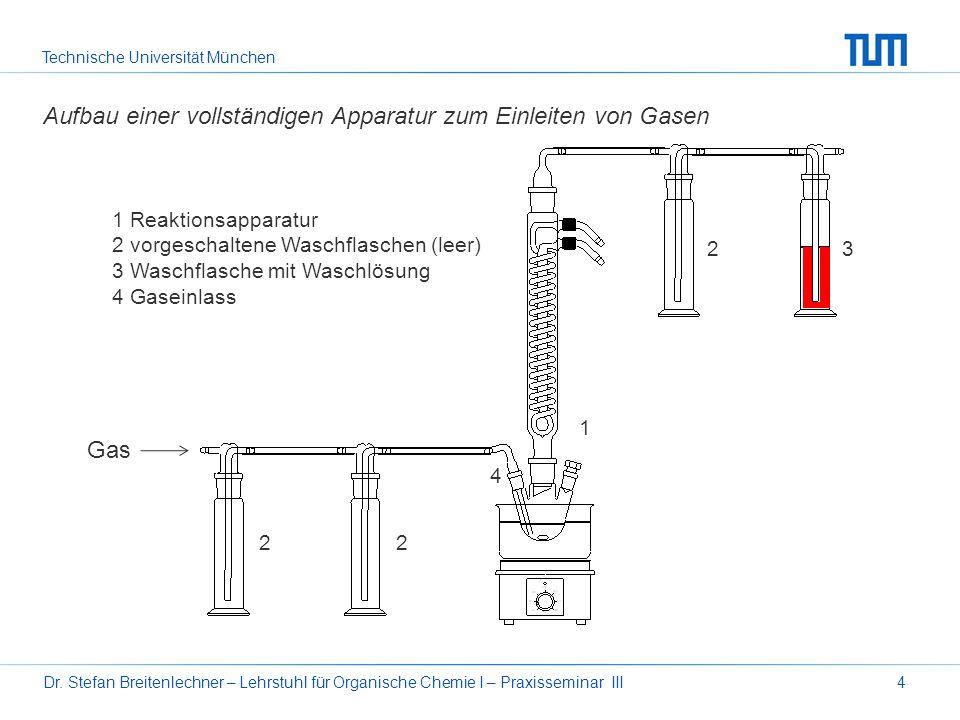 Technische Universität München Dr. Stefan Breitenlechner – Lehrstuhl für Organische Chemie I – Praxisseminar III4 Aufbau einer vollständigen Apparatur