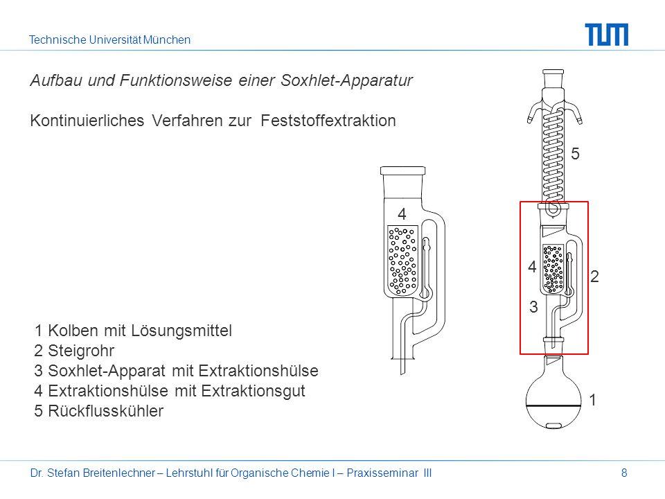 Technische Universität München Dr. Stefan Breitenlechner – Lehrstuhl für Organische Chemie I – Praxisseminar III8 Aufbau und Funktionsweise einer Soxh