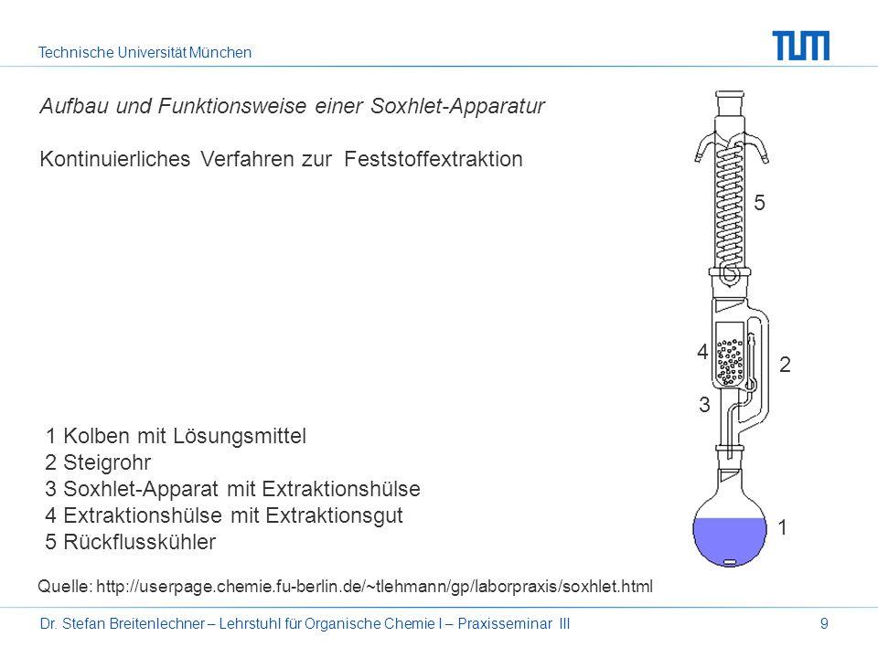 Technische Universität München Dr. Stefan Breitenlechner – Lehrstuhl für Organische Chemie I – Praxisseminar III9 Quelle: http://userpage.chemie.fu-be