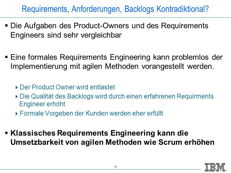13 Requirements, Anforderungen, Backlogs Kontradiktional.