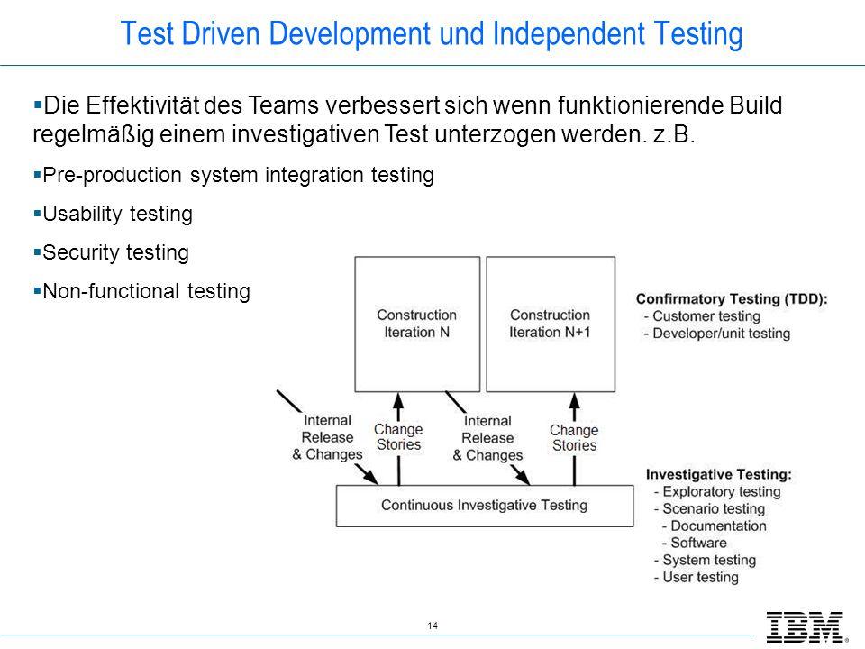 14 Test Driven Development und Independent Testing Die Effektivität des Teams verbessert sich wenn funktionierende Build regelmäßig einem investigativen Test unterzogen werden.