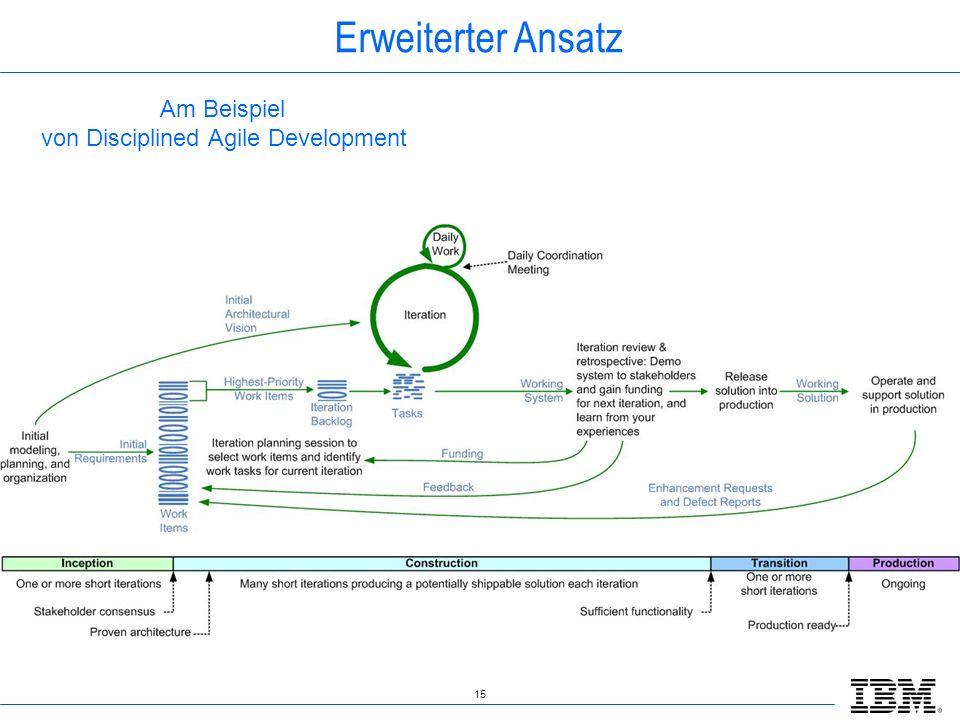 15 Erweiterter Ansatz Am Beispiel von Disciplined Agile Development
