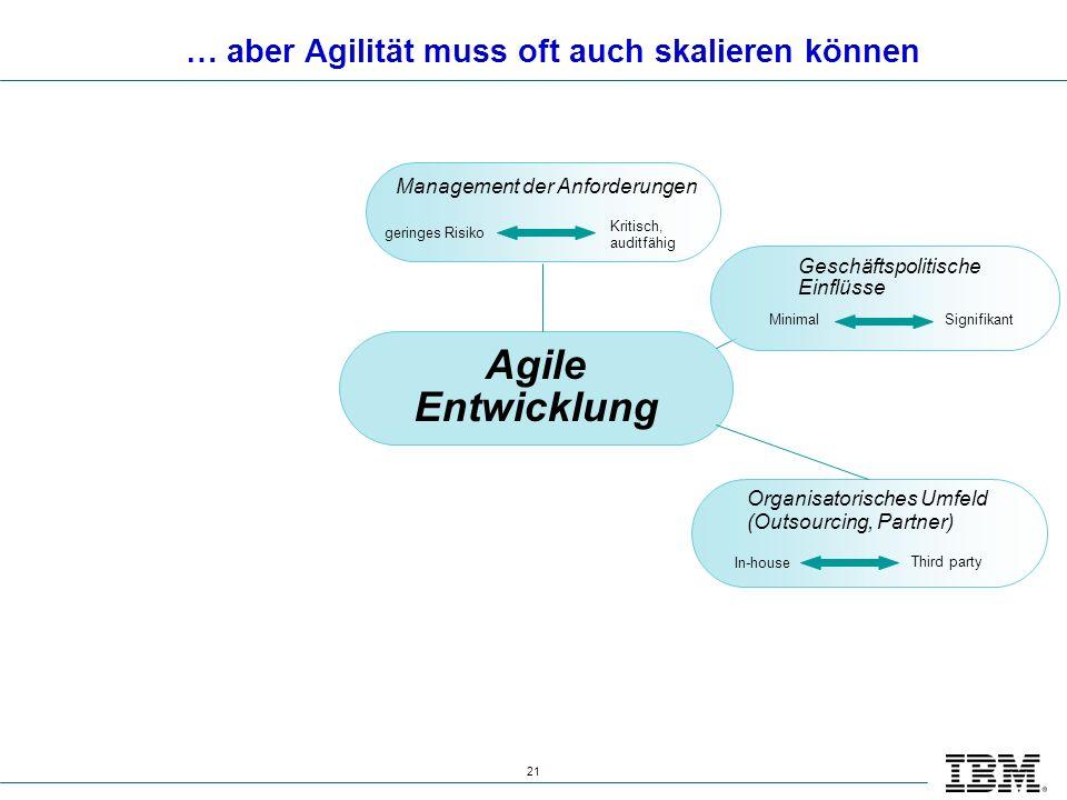 21 … aber Agilität muss oft auch skalieren können Agile Entwicklung Management der Anforderungen geringes Risiko Kritisch, auditfähig Organisatorisches Umfeld (Outsourcing, Partner) In-house Third party Geschäftspolitische Einflüsse MinimalSignifikant