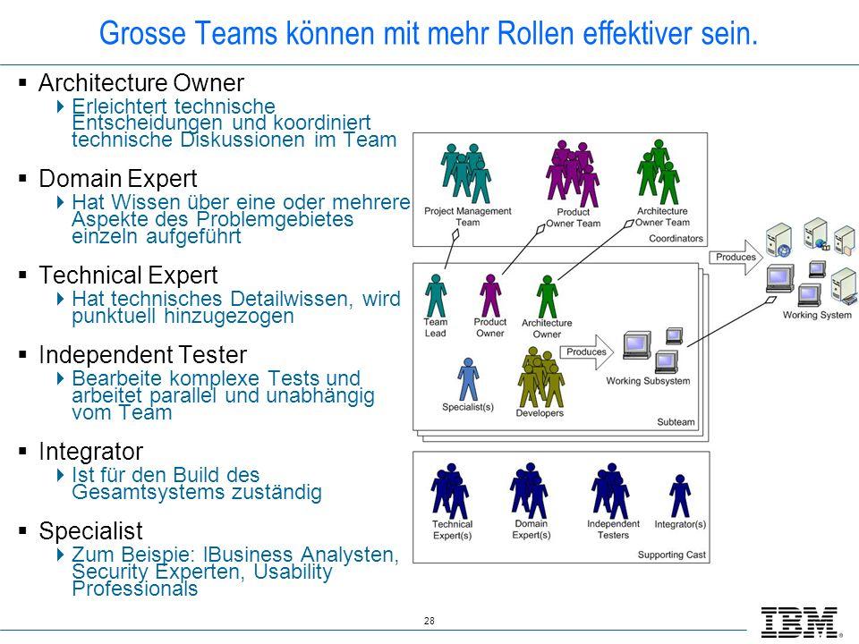 28 Grosse Teams können mit mehr Rollen effektiver sein.