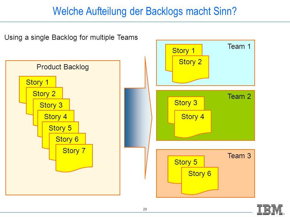 29 Team 1 Team 2 Team 3 Product Backlog Welche Aufteilung der Backlogs macht Sinn.
