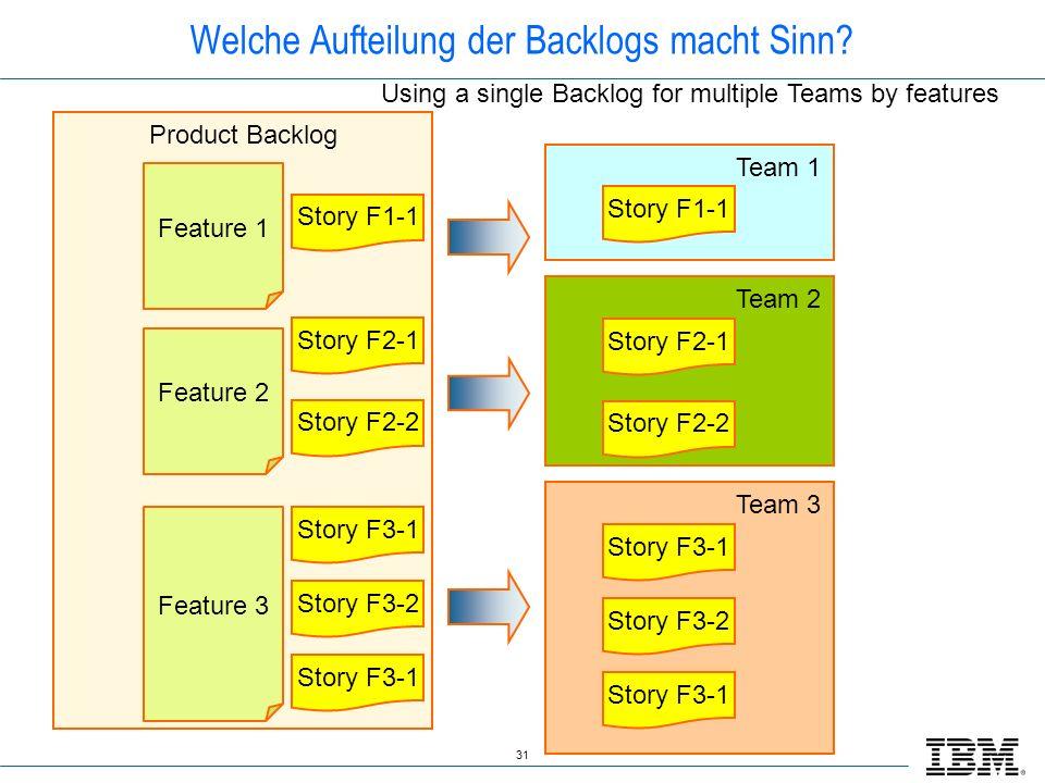 31 Team 1 Team 2 Team 3 Product Backlog Welche Aufteilung der Backlogs macht Sinn.
