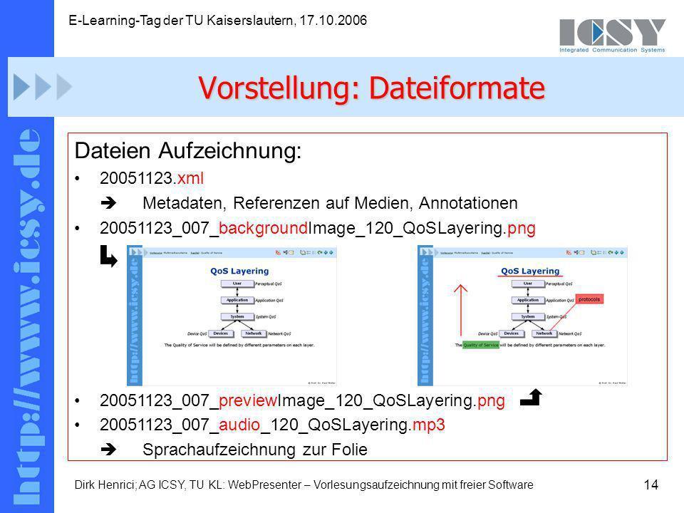 14 E-Learning-Tag der TU Kaiserslautern, 17.10.2006 Dirk Henrici; AG ICSY, TU KL: WebPresenter – Vorlesungsaufzeichnung mit freier Software Dateien Aufzeichnung: 20051123.xml Metadaten, Referenzen auf Medien, Annotationen 20051123_007_backgroundImage_120_QoSLayering.png 20051123_007_previewImage_120_QoSLayering.png 20051123_007_audio_120_QoSLayering.mp3 Sprachaufzeichnung zur Folie Vorstellung: Dateiformate