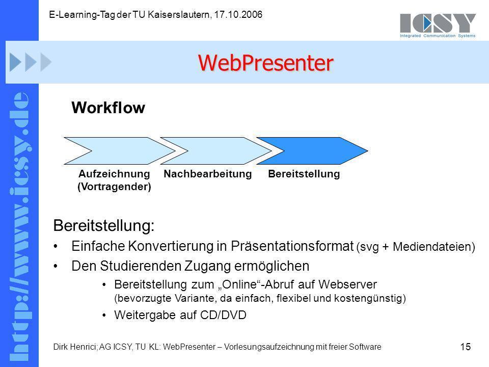 15 E-Learning-Tag der TU Kaiserslautern, 17.10.2006 Dirk Henrici; AG ICSY, TU KL: WebPresenter – Vorlesungsaufzeichnung mit freier Software Workflow Bereitstellung: Einfache Konvertierung in Präsentationsformat (svg + Mediendateien) Den Studierenden Zugang ermöglichen Bereitstellung zum Online-Abruf auf Webserver (bevorzugte Variante, da einfach, flexibel und kostengünstig) Weitergabe auf CD/DVD WebPresenter Aufzeichnung (Vortragender) NachbearbeitungBereitstellung