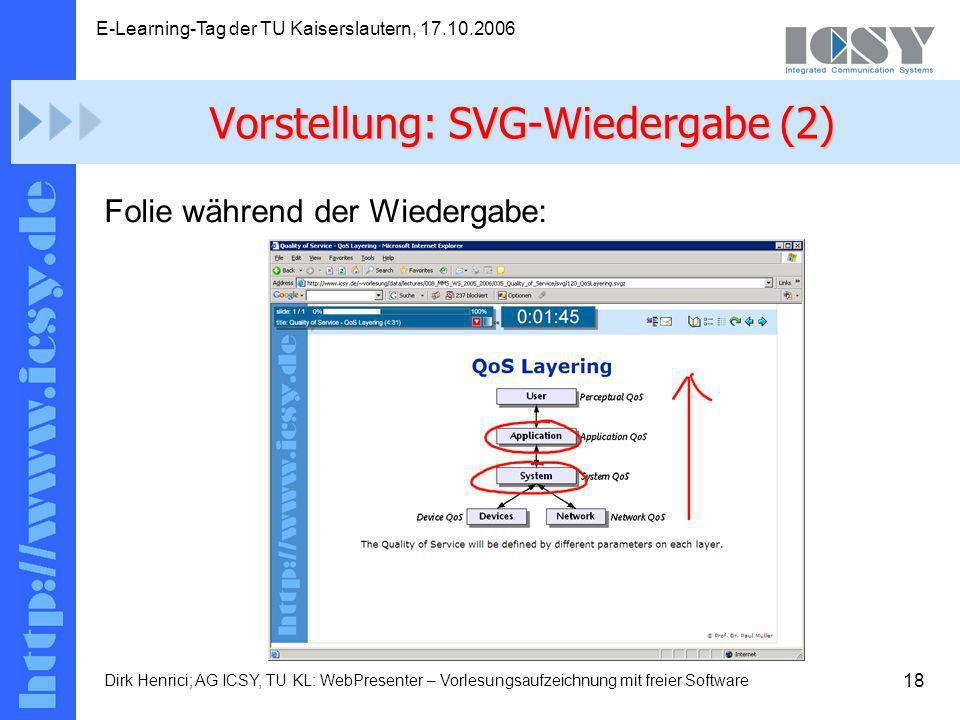 18 E-Learning-Tag der TU Kaiserslautern, 17.10.2006 Dirk Henrici; AG ICSY, TU KL: WebPresenter – Vorlesungsaufzeichnung mit freier Software Folie während der Wiedergabe: Vorstellung: SVG-Wiedergabe (2)