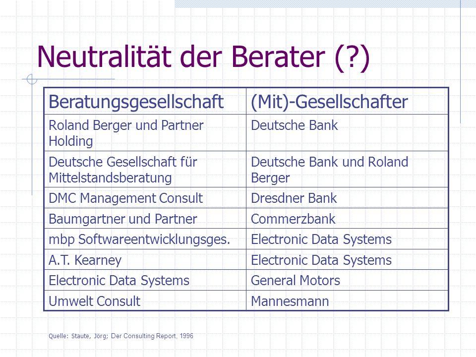 Neutralität der Berater (?) (Mit)-GesellschafterBeratungsgesellschaft Deutsche BankRoland Berger und Partner Holding Deutsche Bank und Roland Berger D