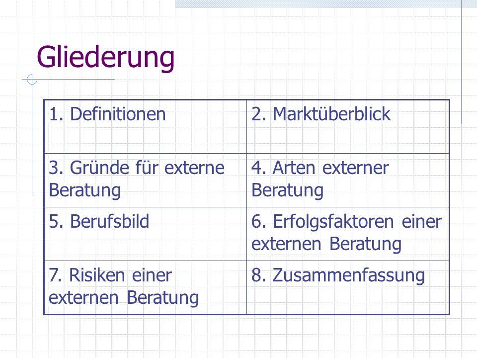 Gliederung 8. Zusammenfassung7. Risiken einer externen Beratung 6. Erfolgsfaktoren einer externen Beratung 5. Berufsbild 4. Arten externer Beratung 3.