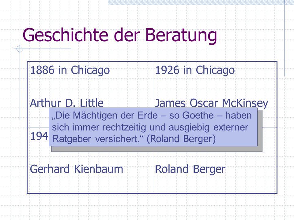 Geschichte der Beratung 1967 in München Roland Berger 1945 in Gummersbach Gerhard Kienbaum 1926 in Chicago James Oscar McKinsey 1886 in Chicago Arthur