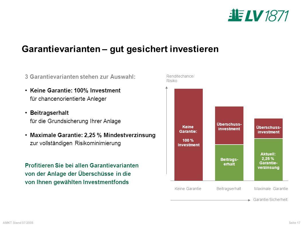 Seite 17AMKT Stand 07/2008 Garantievarianten – gut gesichert investieren 3 Garantievarianten stehen zur Auswahl: Keine Garantie: 100% Investment für c