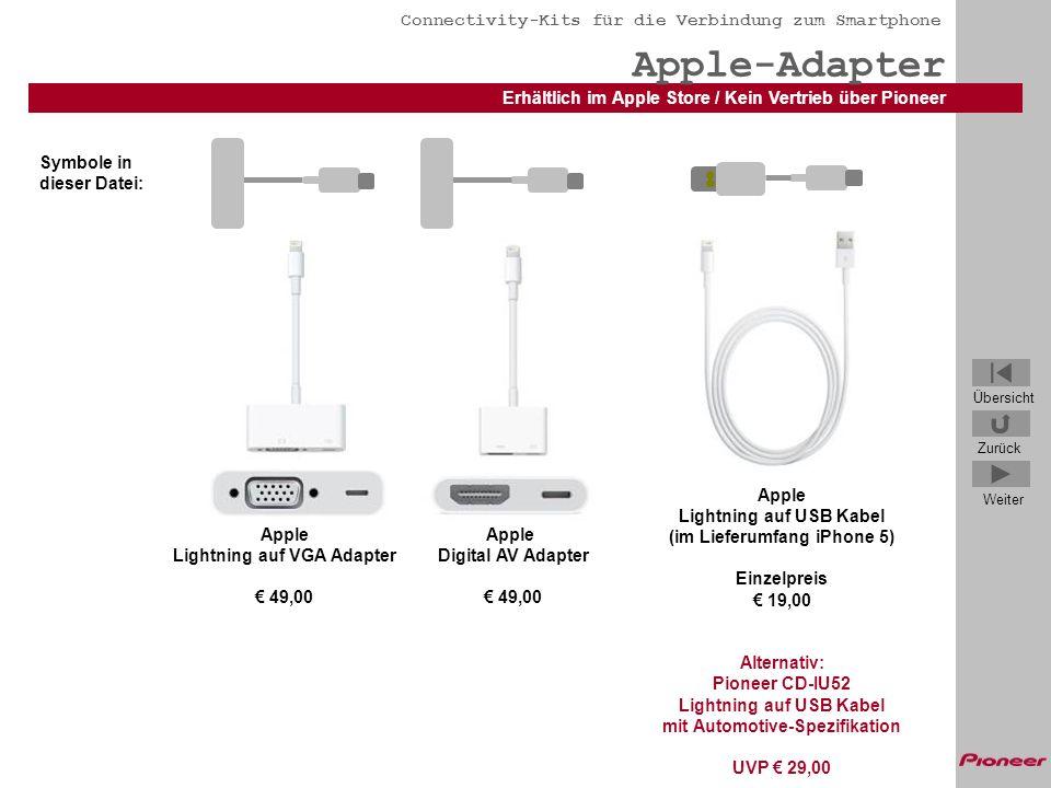 Übersicht Zurück Weiter Connectivity-Kits für die Verbindung zum Smartphone SPH-DA110 iPhone 4/4S iPhone mit 30PIN Dock Connector 2,00m USB 30PIN Dock iPhone 4/4S CD-IU201N 59,00 (Unverbindliche Verkaufspreisempfehlung) Lieferbar