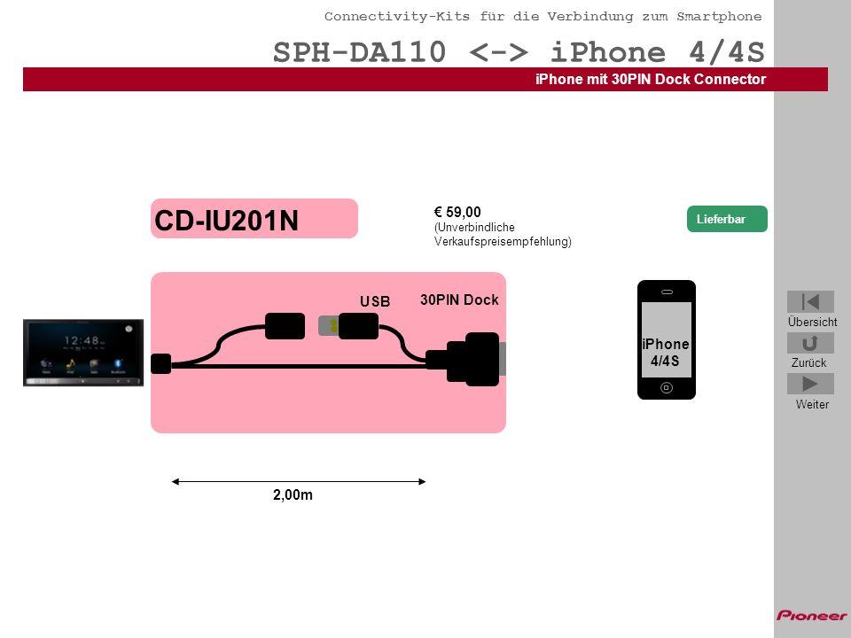 Übersicht Zurück Weiter Connectivity-Kits für die Verbindung zum Smartphone SPH-DA110 iPhone 5 iPhone mit Lightning-Anschluss 2,00m USB Apple Digital AV Adapter HDMI iPhone 5 2,00m Lightning HDMI Lightning CD-IH202 Im Lieferumfang des SPH-DA110