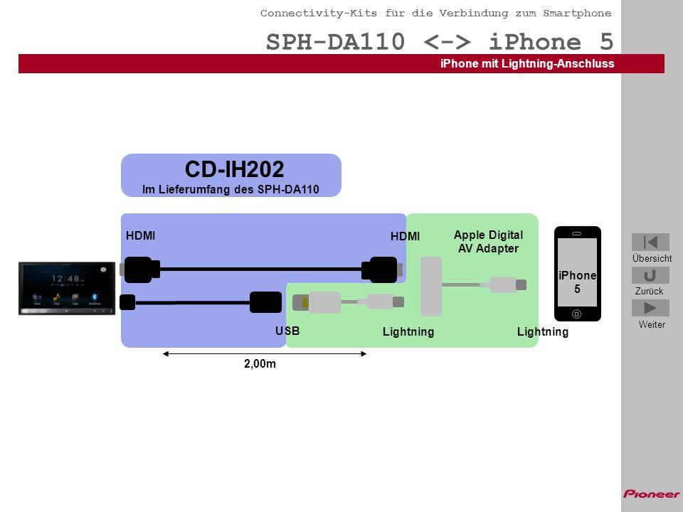 Übersicht Zurück Weiter Connectivity-Kits für die Verbindung zum Smartphone AVH 2013* iPhone 5 iPhone mit Lightning-Anschluss USB Apple Lightning auf VGA Adapter iPhone 5 0,8m Lightning VGA Lightning 1,0m 1,5m Klinke USB *AVH-X2500BT / AVH-X3500DAB / AVH-X5500BT / AVH-X7500BT, auch AVH-8400BT (2012), NICHT AVH-X1500DVD und AVH-X8500BT CD-IV202AV 99,00 (Unverbindliche Verkaufspreisempfehlung) Lieferbar voraussichtlich Mitte März Achtung: Softwareupdate erforderlich.