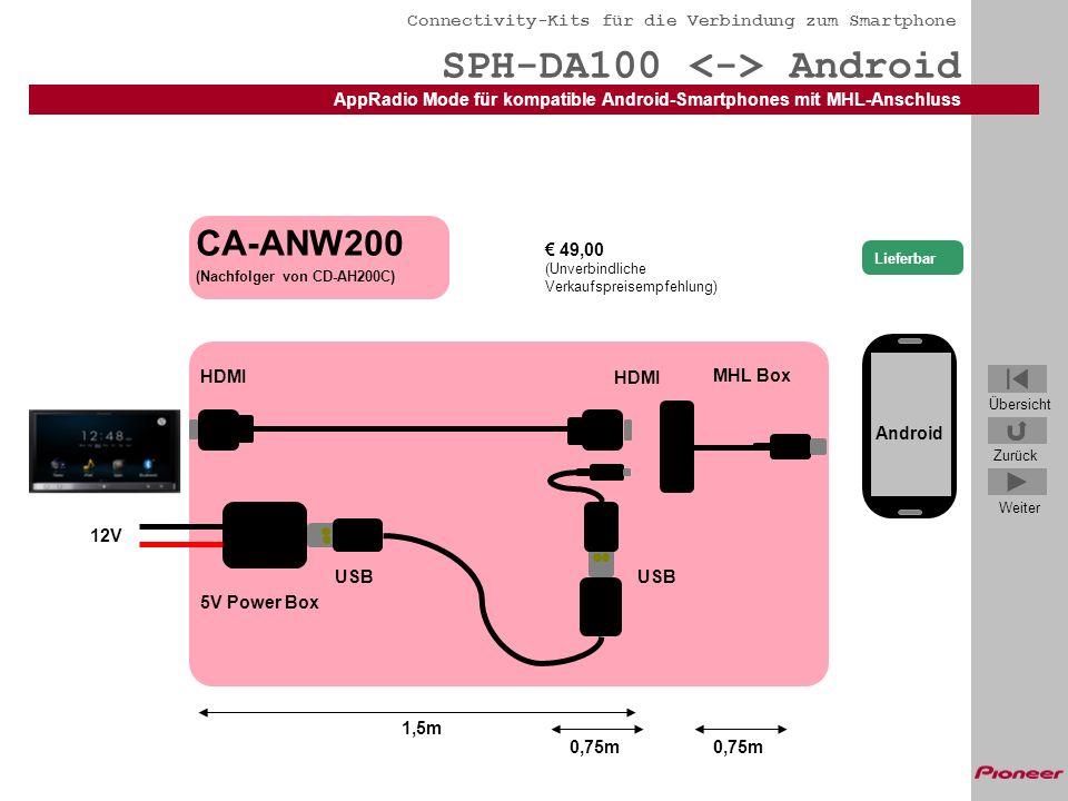 Übersicht Zurück Weiter Connectivity-Kits für die Verbindung zum Smartphone SPH-DA100 Android AppRadio Mode für kompatible Android-Smartphones mit HDMI und USB Android USB HDMI 1,5m HDMI 0,75m 5V Power Box 12V HDMI-D (mini-HDMI) Mikro-USB CA-ANW200 (Nachfolger von CD-AH200C) 49,00 (Unverbindliche Verkaufspreisempfehlung) Lieferbar