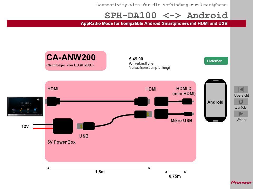 Übersicht Zurück Weiter Connectivity-Kits für die Verbindung zum Smartphone CD-IU201N Im Lieferumfang AVIC-F50/F950 und SPH-DA100 (AppRadio 2012) AVIC-F50/950 & SPH-DA100 iPhone 4/4S iPhone mit 30Pin Dock Connector 2,00m USB 30PIN Dock iPhone 4/4S