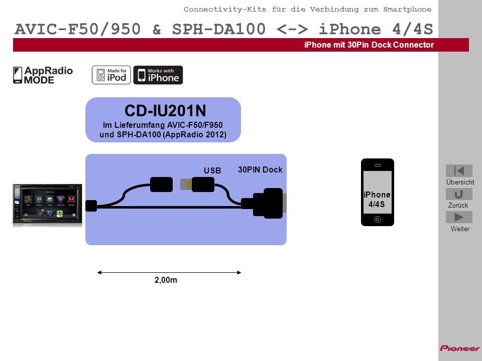 Übersicht Zurück Weiter Connectivity-Kits für die Verbindung zum Smartphone Geräte mit HDMI* iPhone 5 iPhone mit Lightning-Anschluss USB Apple Digital AV Adapter HDMI iPhone 5 2,00m Lightning HDMI Lightning CD-IH202 49,00 (Unverbindliche Verkaufspreisempfehlung) *AVIC-F50/950 sowie AVH-X8500BT und SPH-DA100 (2012) Lieferbar voraussichtlich Mitte März Achtung: Softwareupdate erforderlich.