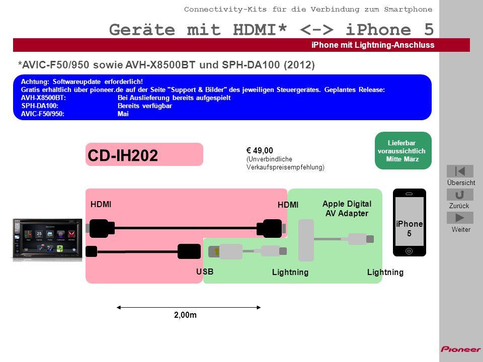 Übersicht Zurück Weiter Connectivity-Kits für die Verbindung zum Smartphone Geräte mit HDMI* Android AppRadio Mode für kompatible Android-Smartphones mit MHL-Anschluss Android USB MHL Box HDMI 1,5m USB HDMI 0,75m CD-AH200 99,00 (Unverbindliche Verkaufspreisempfehlung) *AVIC-F50/950, AVH-X8500BT und AppRadio SPH-DA110 (2013) Lieferbar voraussichtlich Mai