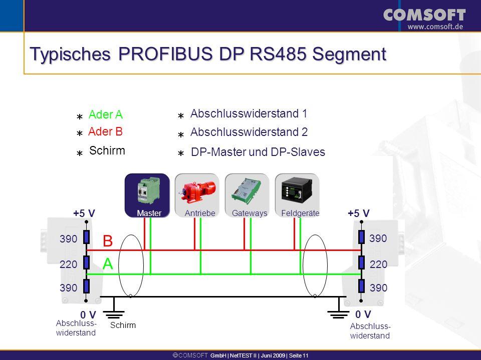 COMSOFT GmbH | NetTEST II | Juni 2009 | Seite 11 Ader A * Abschlusswiderstand 1 * Ader B * Abschlusswiderstand 2 * Schirm * DP-Master und DP-Slaves *