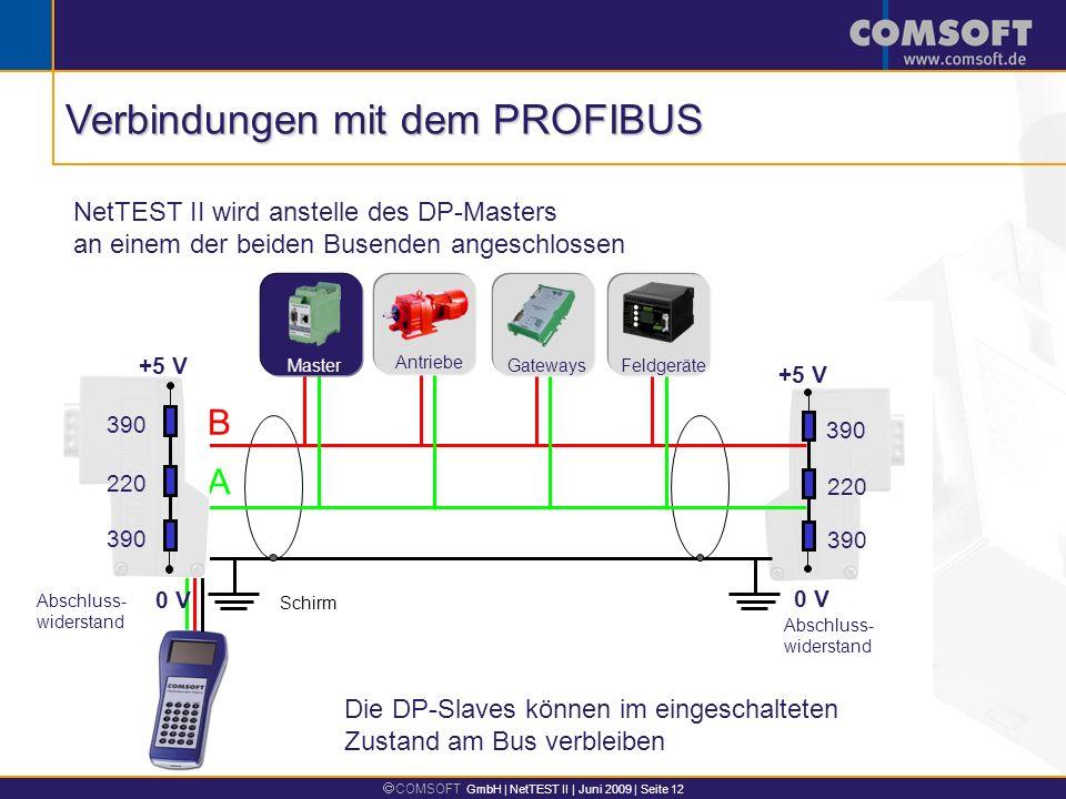 COMSOFT GmbH | NetTEST II | Juni 2009 | Seite 12 0 V +5 V 390 220 390 Abschluss- widerstand NetTEST II wird anstelle des DP-Masters an einem der beide