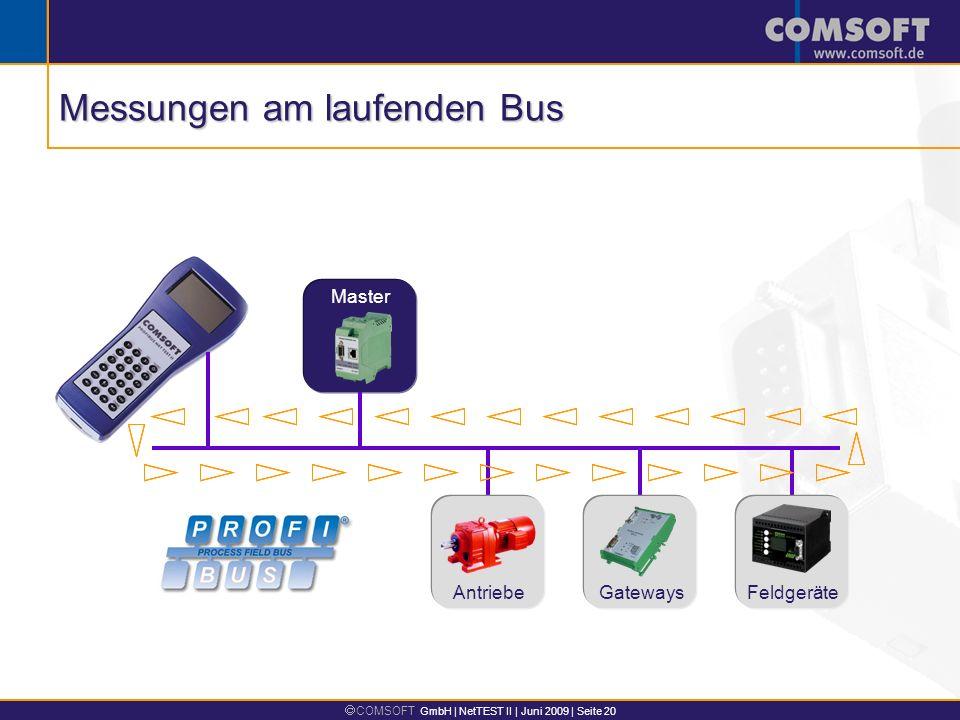 COMSOFT GmbH | NetTEST II | Juni 2009 | Seite 20 AntriebeGatewaysFeldgeräte Master Messungen am laufenden Bus