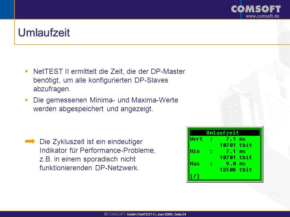COMSOFT GmbH | NetTEST II | Juni 2009 | Seite 24 NetTEST II ermittelt die Zeit, die der DP-Master benötigt, um alle konfigurierten DP-Slaves abzufragen.