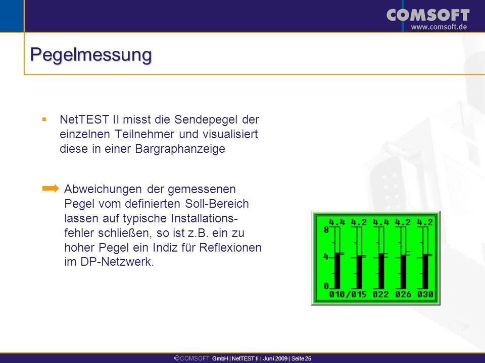COMSOFT GmbH | NetTEST II | Juni 2009 | Seite 25 NetTEST II misst die Sendepegel der einzelnen Teilnehmer und visualisiert diese in einer Bargraphanzeige Abweichungen der gemessenen Pegel vom definierten Soll-Bereich lassen auf typische Installations- fehler schließen, so ist z.B.