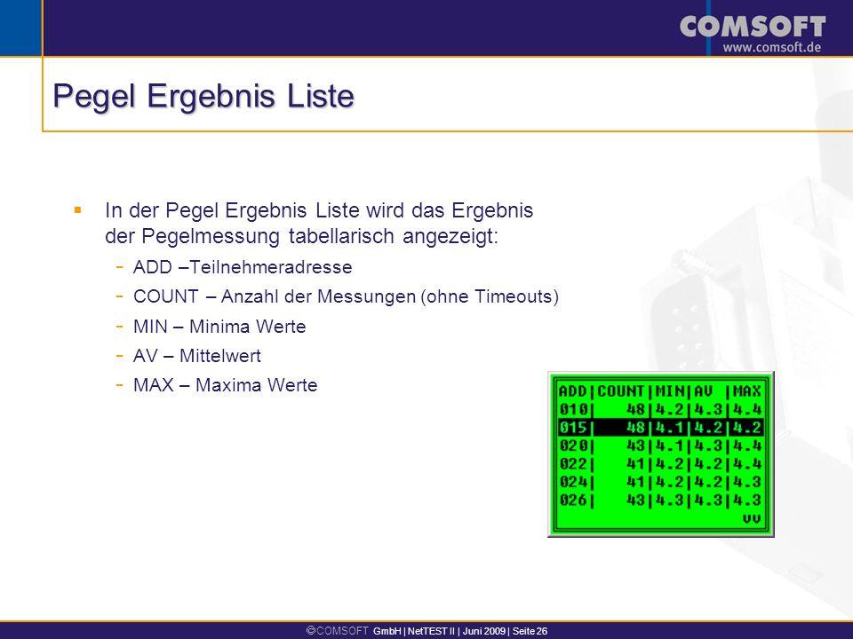 COMSOFT GmbH | NetTEST II | Juni 2009 | Seite 26 In der Pegel Ergebnis Liste wird das Ergebnis der Pegelmessung tabellarisch angezeigt: - ADD –Teilneh
